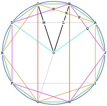 The Decagon