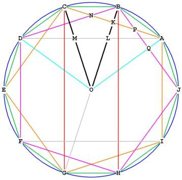 The decagon for What is the exterior angle of a decagon