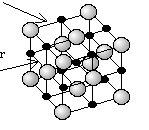 molecular structure of salt